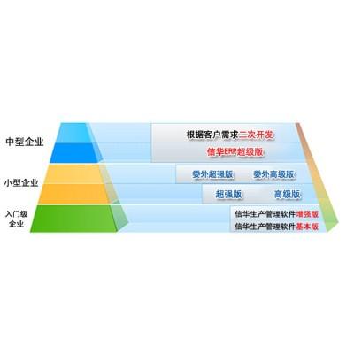 五金廠erp系統-進度可掃碼記錄