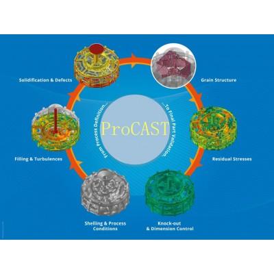 ProCAST有限元铸造模拟熔模铸造软件代理商销售报价